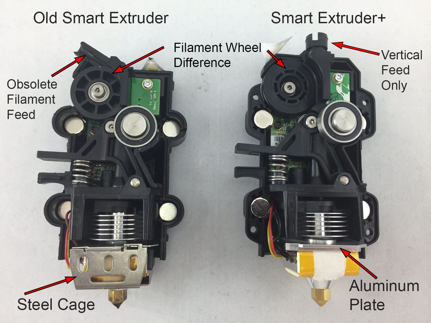 MakerBot Smart Extruder Review, How Different is it?
