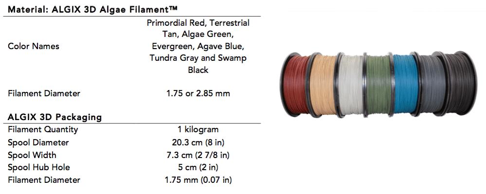 WTFFF 224   Algae 3D Print Filament