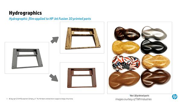 WTFSS 20 | 3D Print Applications